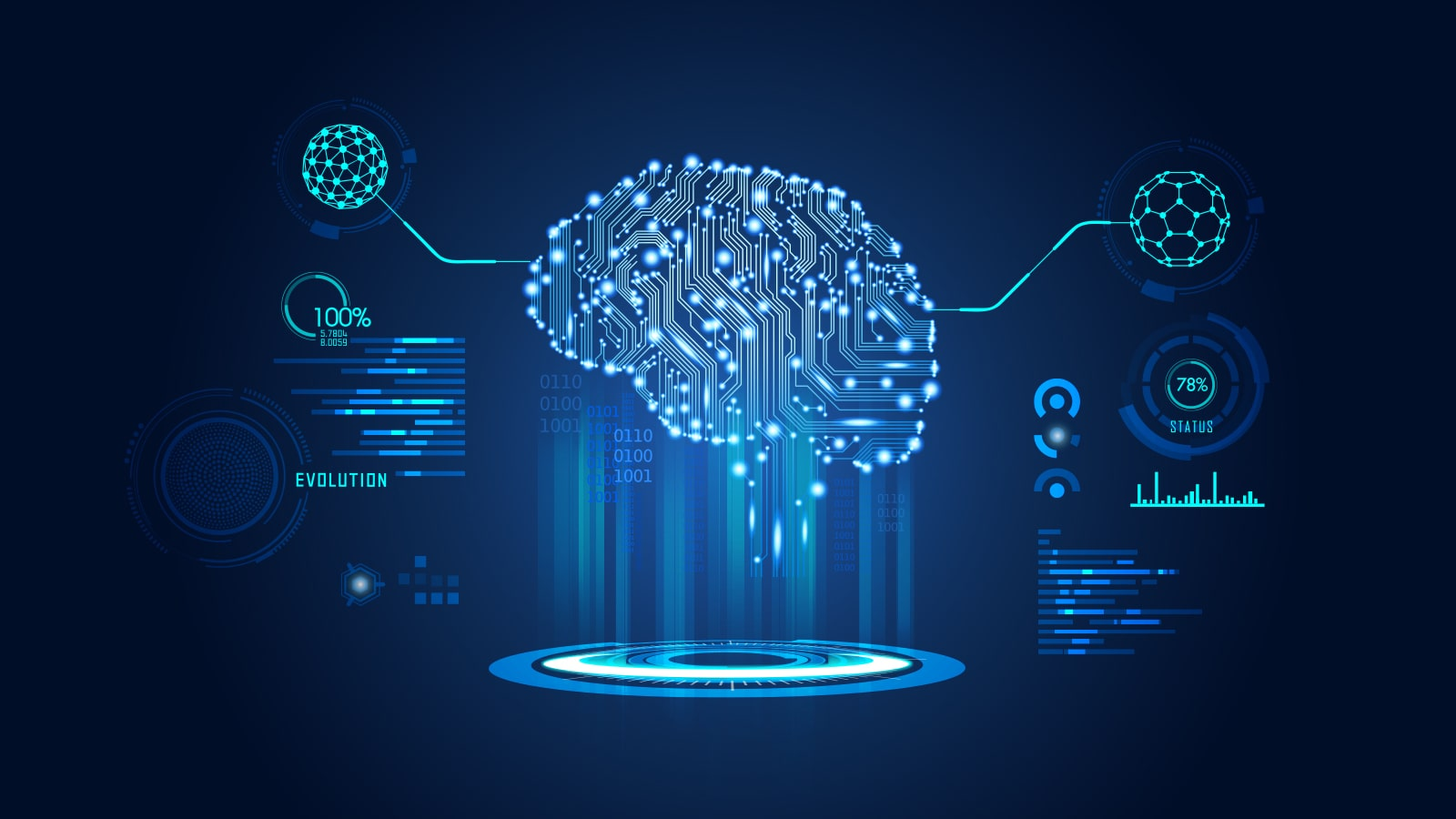 Artificial Intelligence and Machine Learning - Trending 2020 Technologies